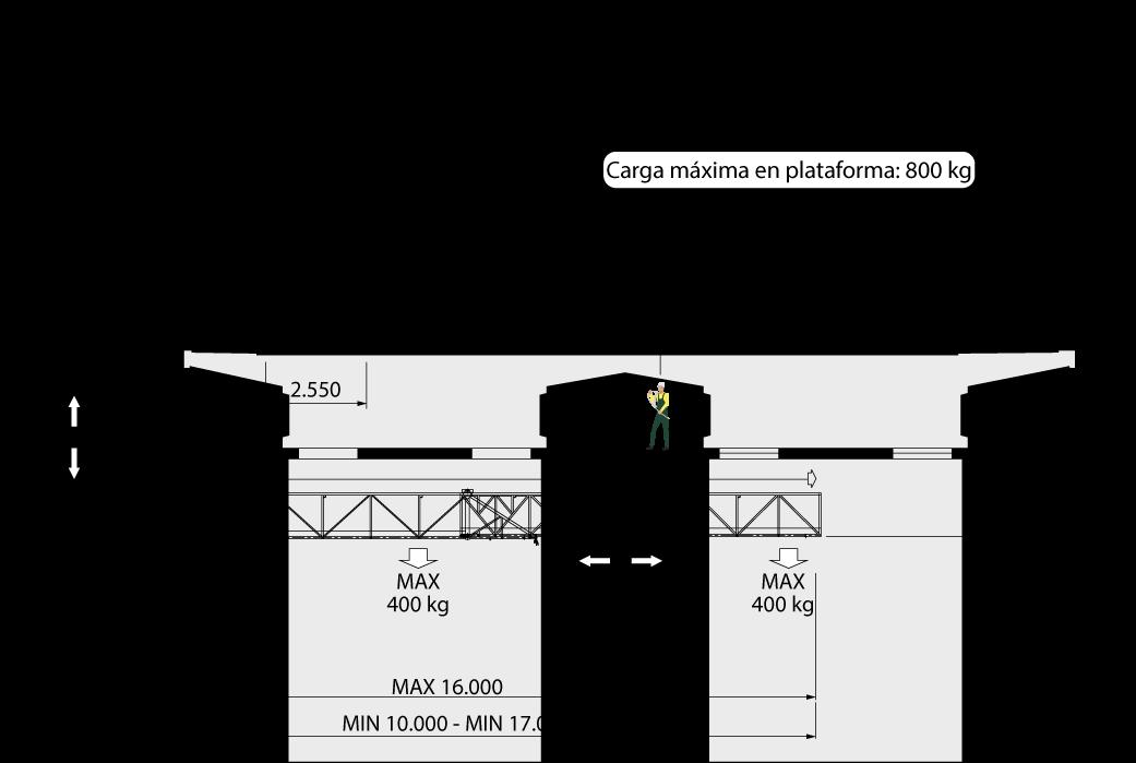 passerelle négative PEMP-N 170