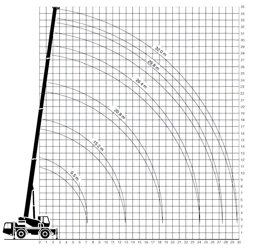 grua telescopica 40TM