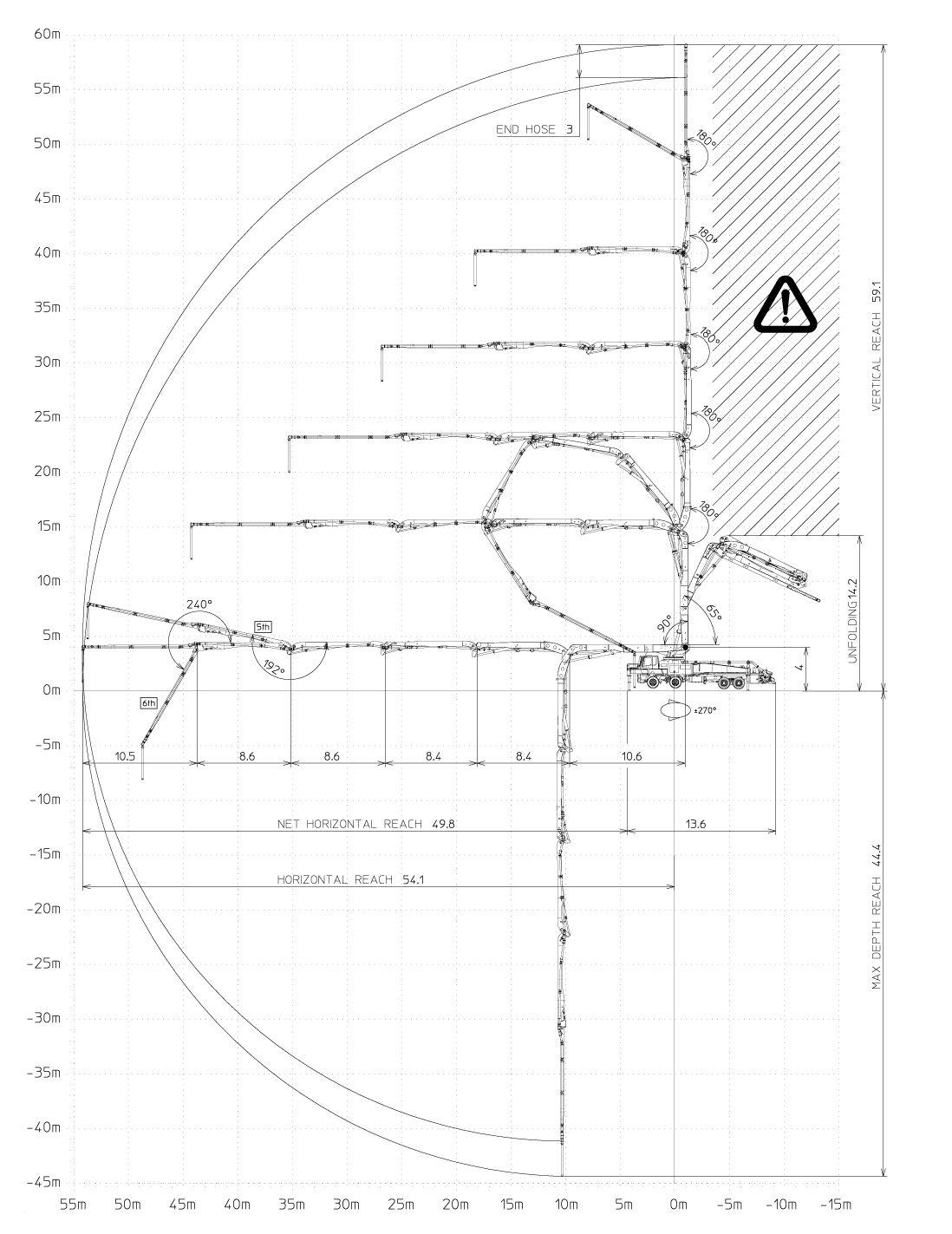 Diagrama bomba de hormigon 55M