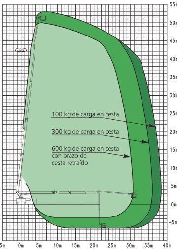 PLATAFORMA ELEVADORA SOBRE CAMION