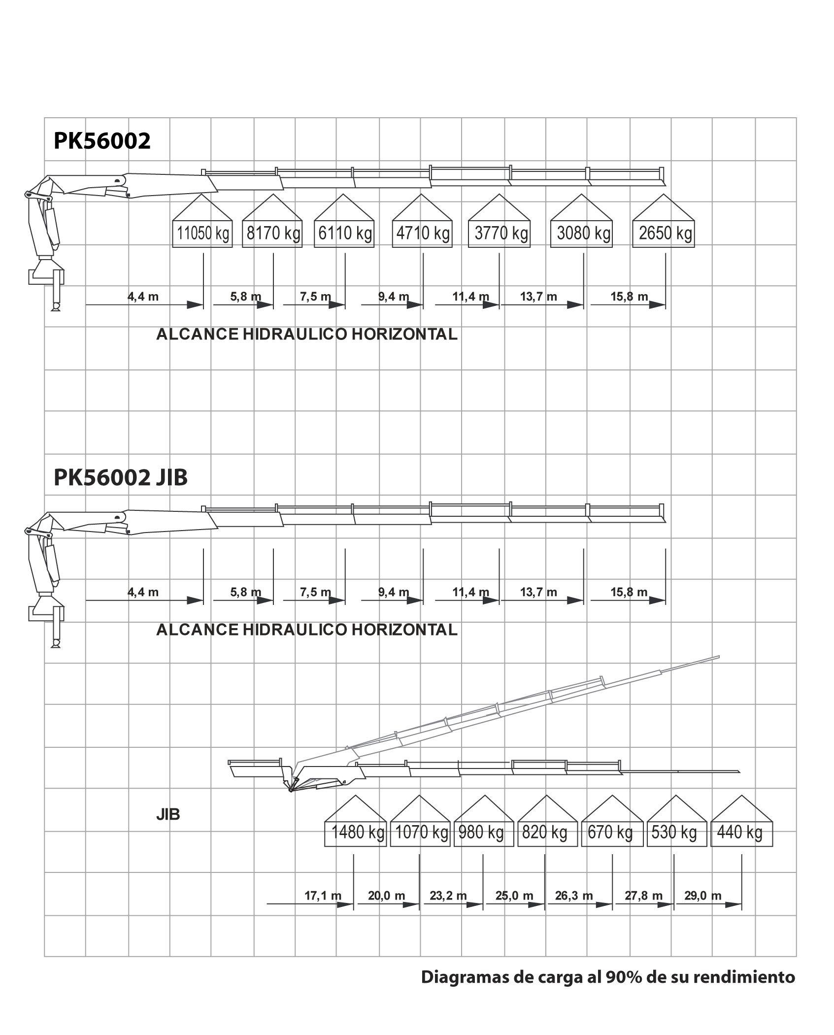 diagrama de cargas camion grua