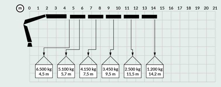 Diagramas PK 44002 JIB-01