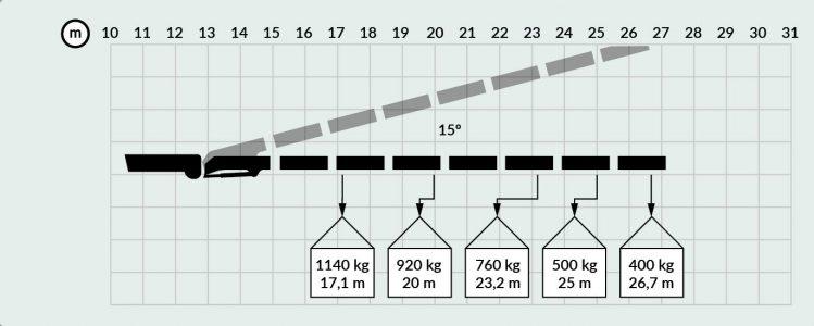 Diagramas PK 44002 JIB-02