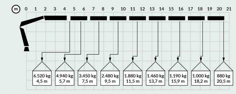 Diagramas PK36002-01