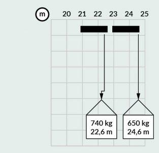 Diagramas PK36002-02