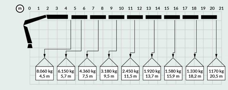 Diagramas PK36002_Mesa de trabajo 1